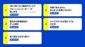 Panasonic Store 安心バリュープラン